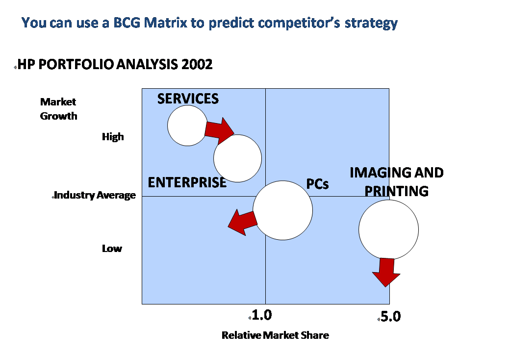 star bcg matrix example Bcg matrix visit https  imbalance, for example,  bcg matrix application bcg matrix application bcg assumed that competitors with larger market shares.