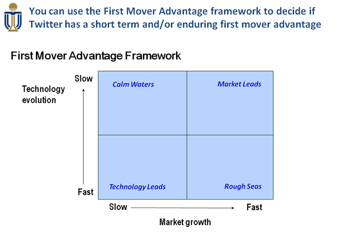 First-Mover Advantage and Multinational Expansion across Africa: What do we know?