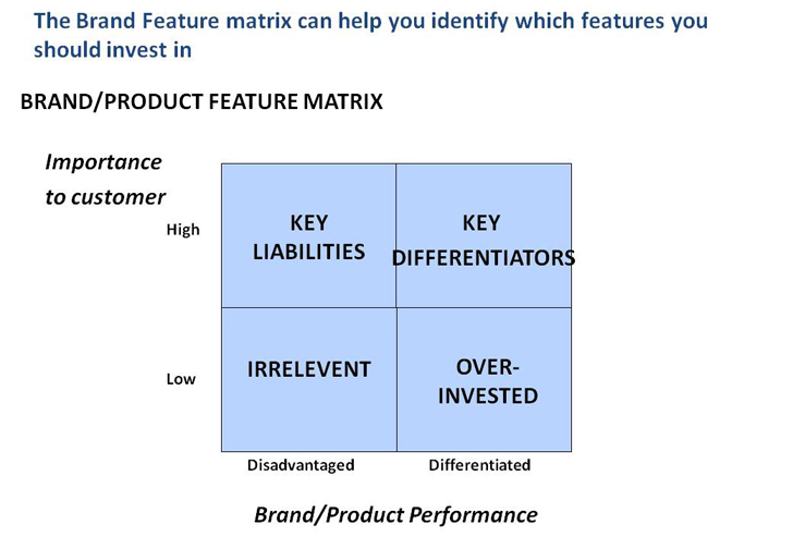 brand product matrix Explore matrix professional hair care products that are designed to combat and address all hair types and needs.
