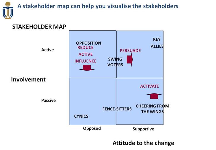 ethics stakeholder analysis A stakeholder analysis is different from a stockholder analysis stakeholders include stockholders and anyone else of importance to the company which also includes.