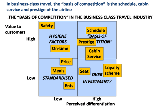 Basis of Competition II
